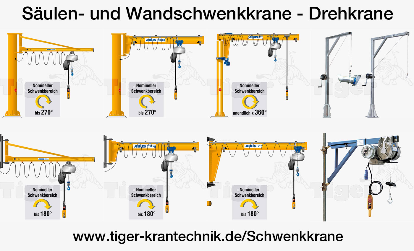 s ulenschwenkkran wandschwenkkran drehkran s ulenmanipulierkran tiger krantechnik. Black Bedroom Furniture Sets. Home Design Ideas